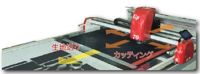 Automatic Cutting Machine GP-50 / 70 Series GP-50 / GP-70 Product features